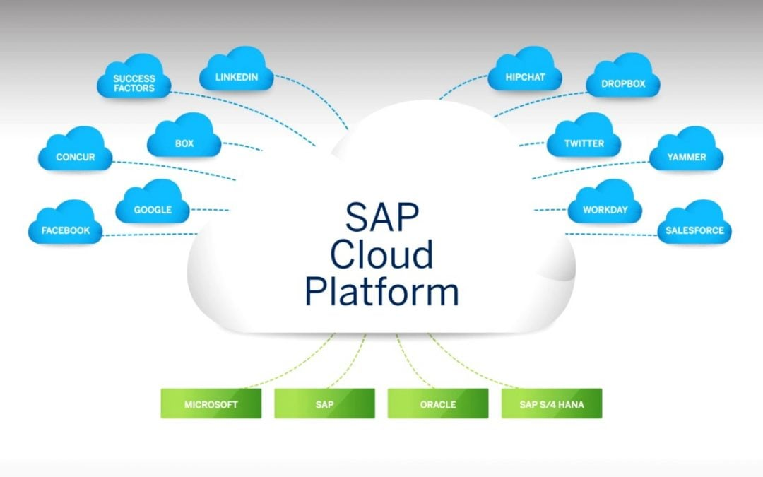 SAP Cloud Platform Portal – An Web Design Overview