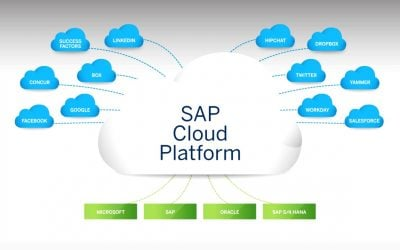 SAP Cloud Platform Portal – An Overview