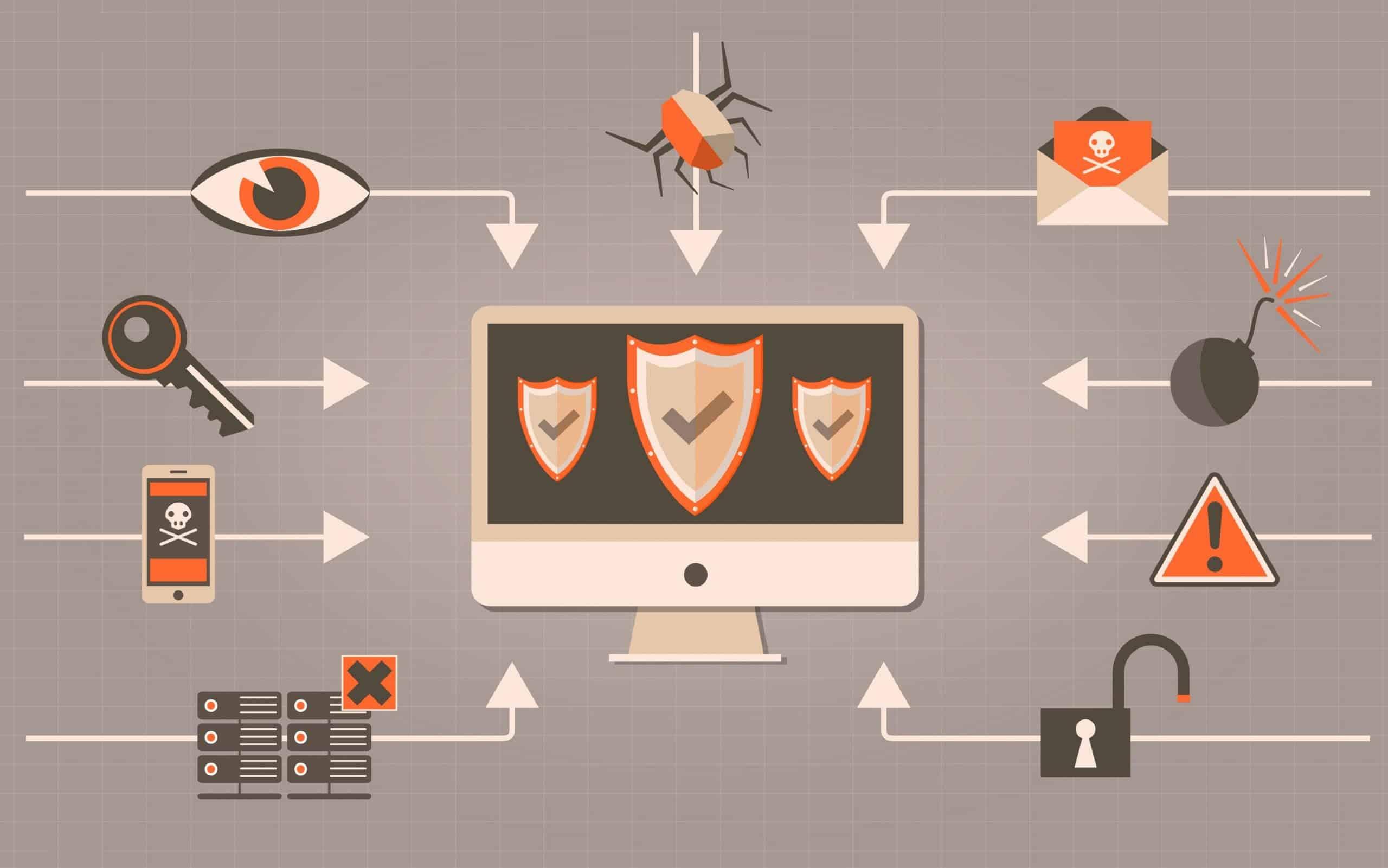 servicii devirusare si securizare site